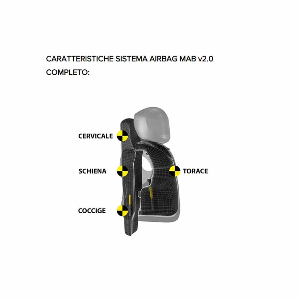 caratteristiche protezione motoairbag 2.0c